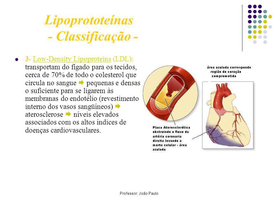 Lipoprototeínas - Classificação -