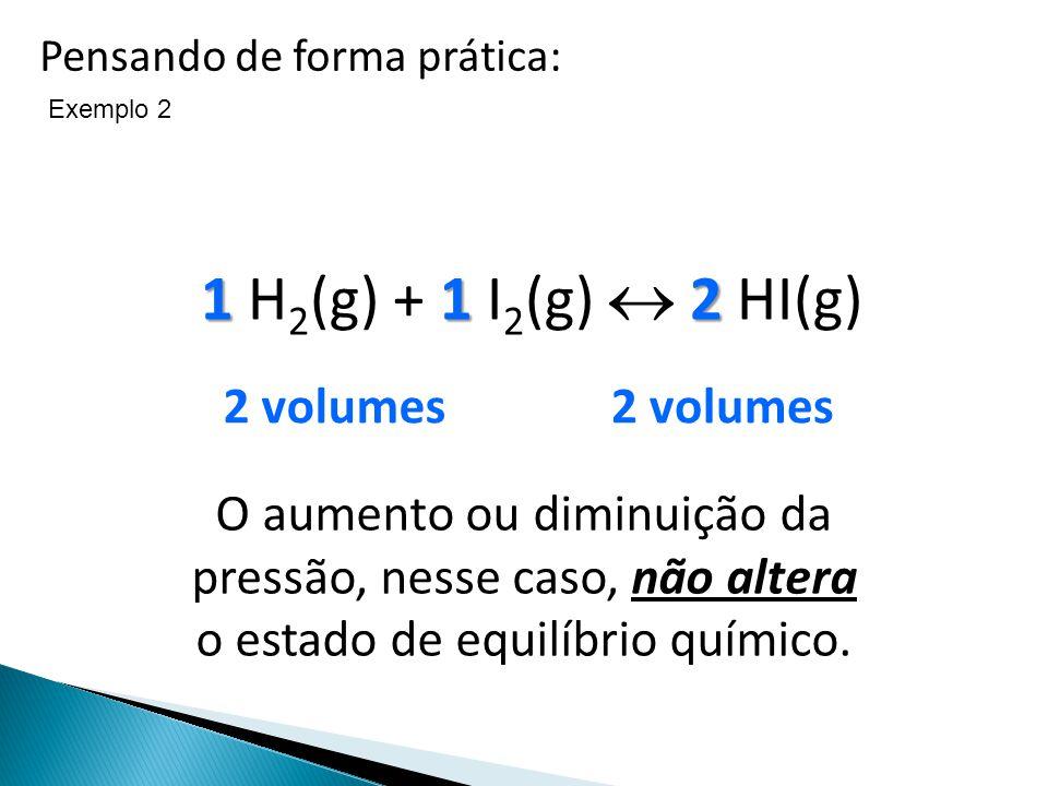 1 H2(g) + 1 I2(g)  2 HI(g) 2 volumes 2 volumes