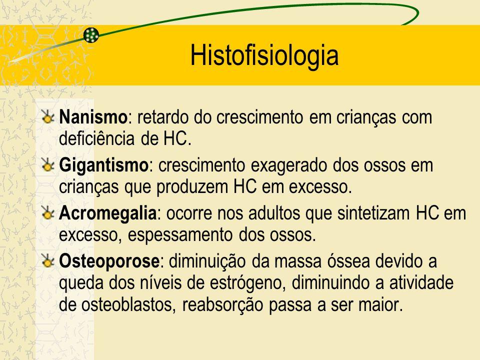 Histofisiologia Nanismo: retardo do crescimento em crianças com deficiência de HC.
