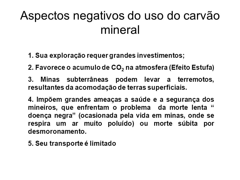 Aspectos negativos do uso do carvão mineral