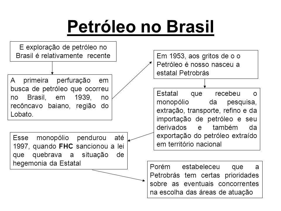 E exploração de petróleo no Brasil é relativamente recente