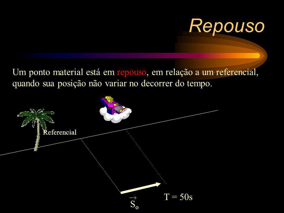 Repouso Um ponto material está em repouso, em relação a um referencial, quando sua posição não variar no decorrer do tempo.