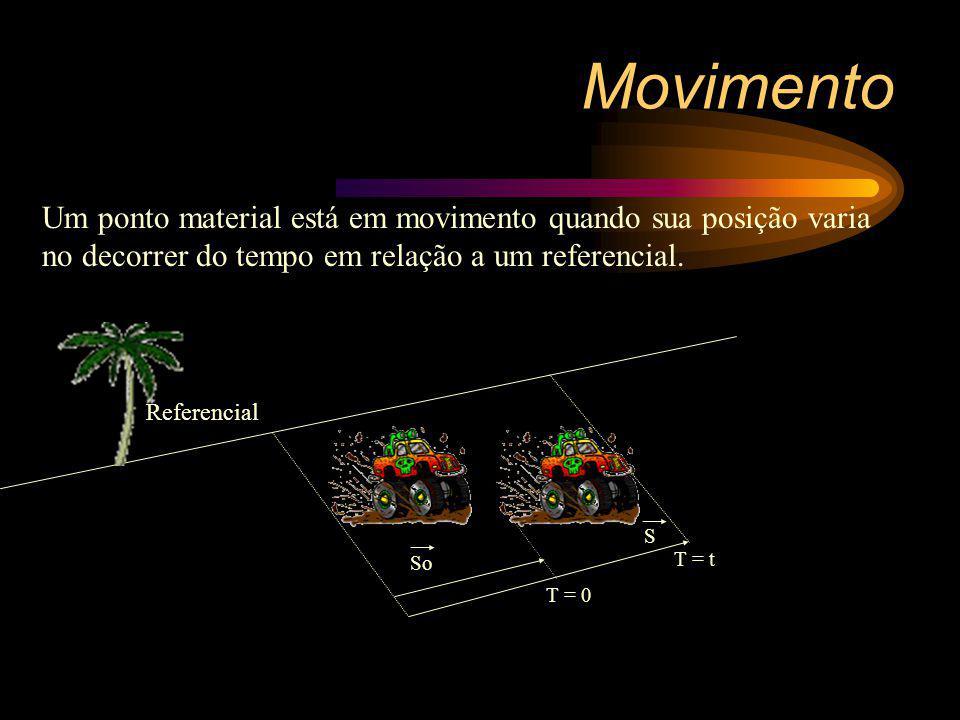 Movimento Um ponto material está em movimento quando sua posição varia no decorrer do tempo em relação a um referencial.
