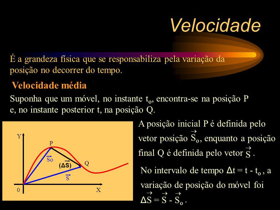 Velocidade Velocidade média