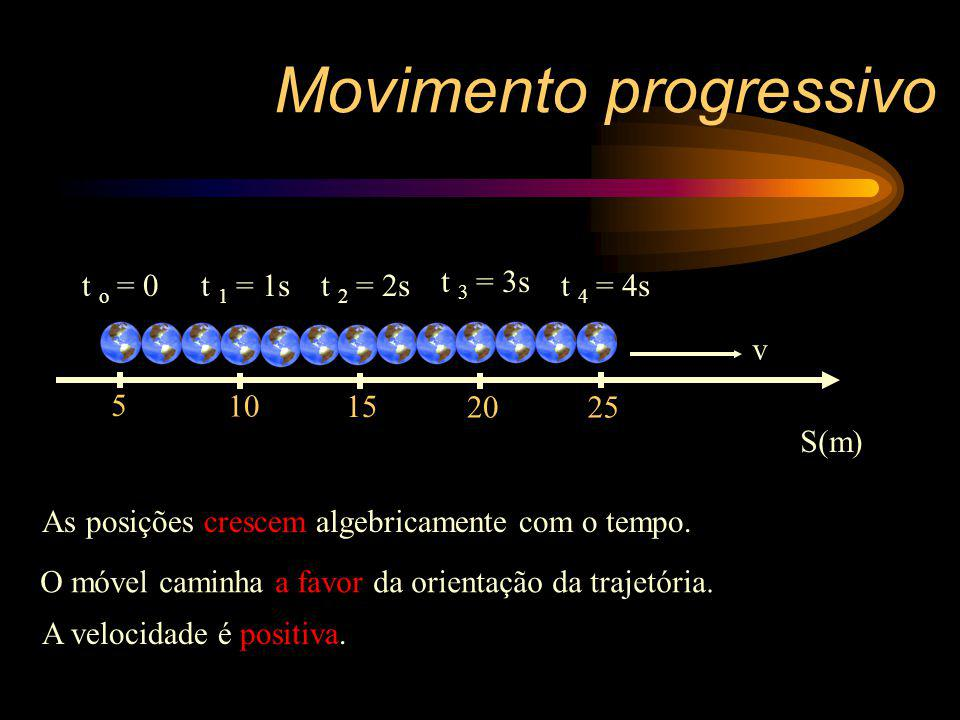 Movimento progressivo