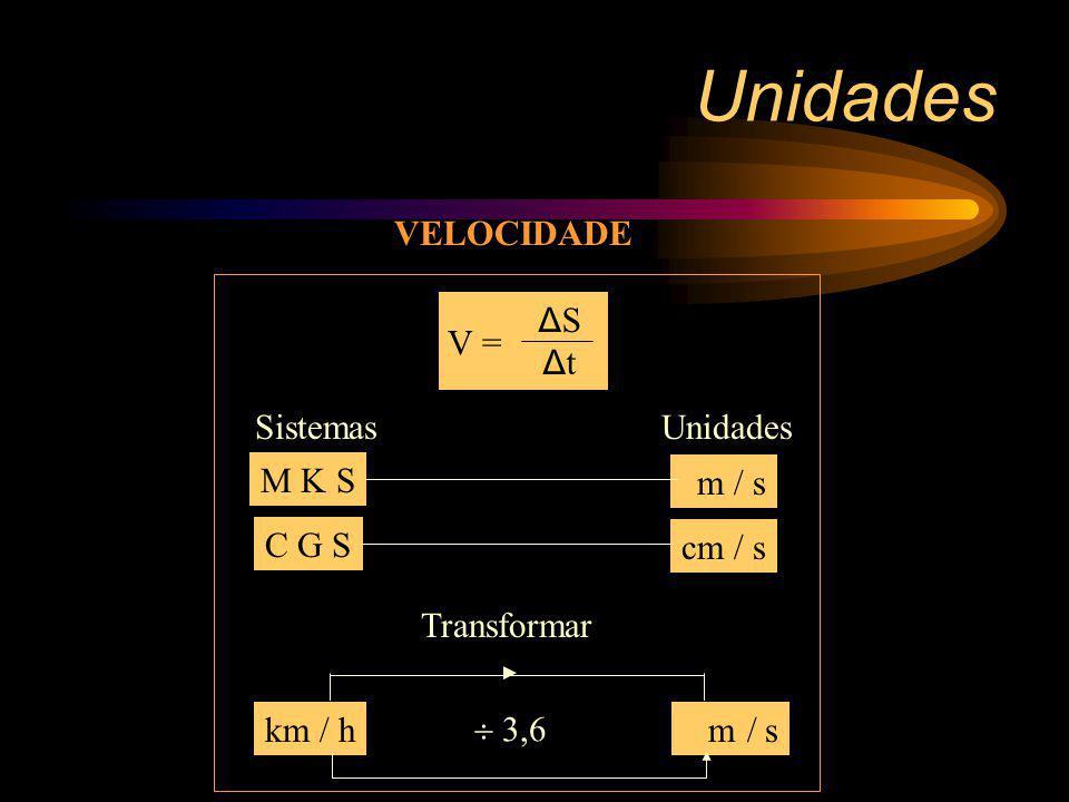 Unidades VELOCIDADE V = Sistemas Unidades M K S cm / s C G S cm / s