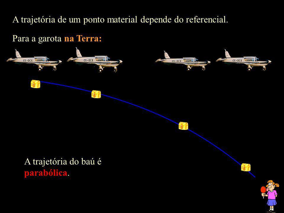 A trajetória de um ponto material depende do referencial.