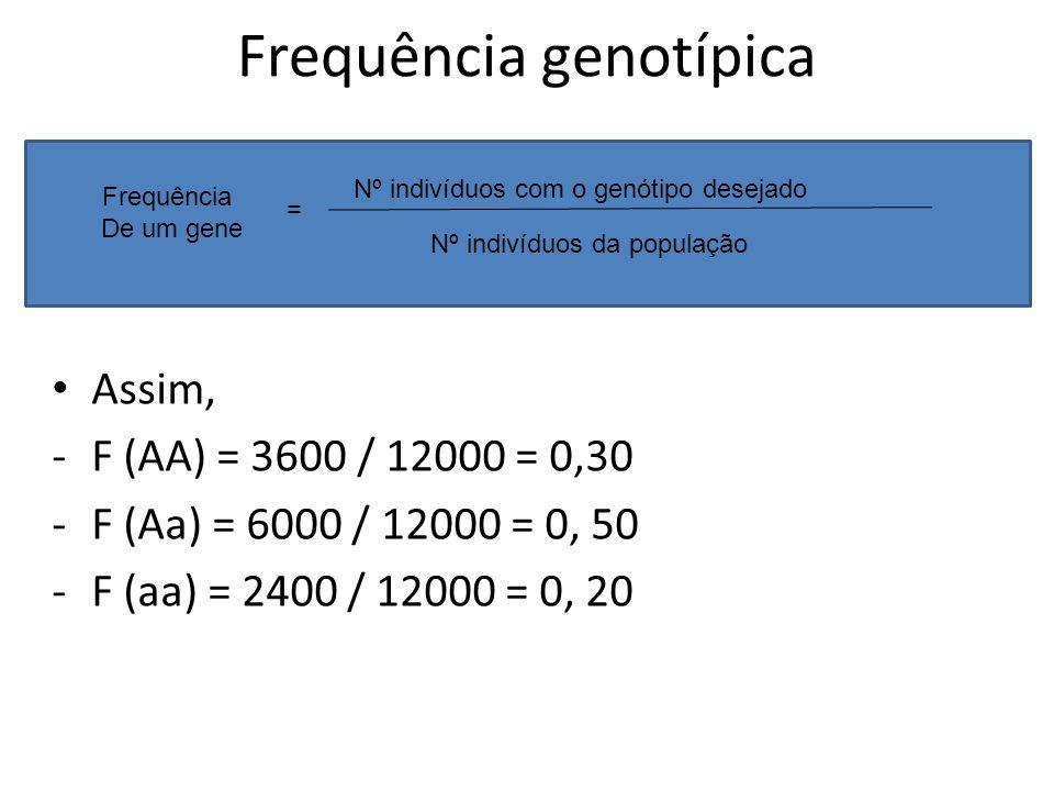 Frequência genotípica