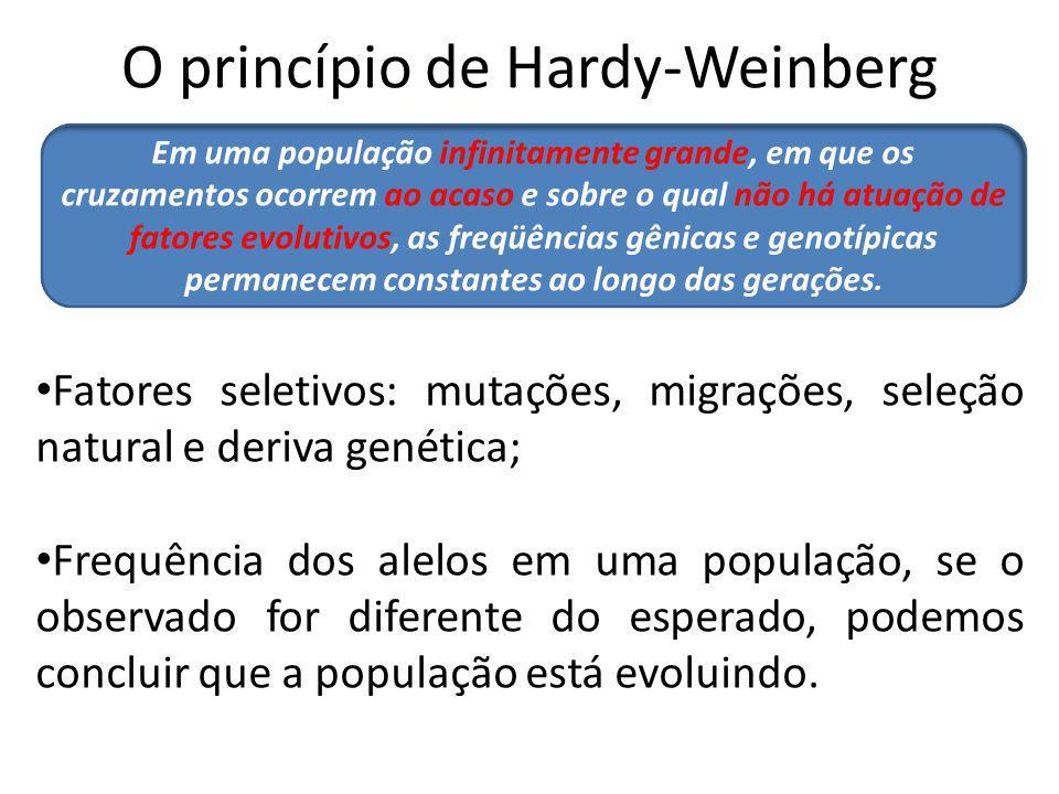O princípio de Hardy-Weinberg