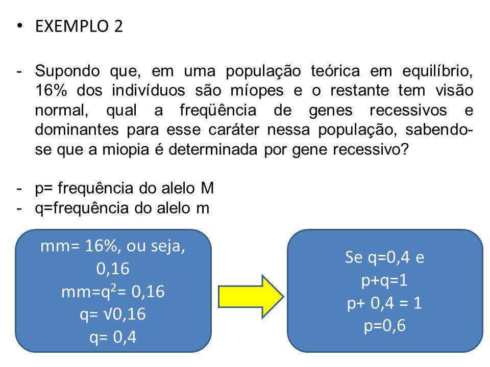 EXEMPLO 2 mm= 16%, ou seja, 0,16 Se q=0,4 e p+q=1 mm=q2= 0,16