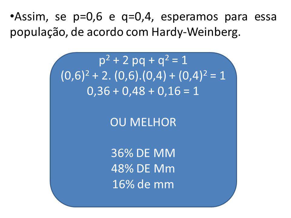 Assim, se p=0,6 e q=0,4, esperamos para essa população, de acordo com Hardy-Weinberg.