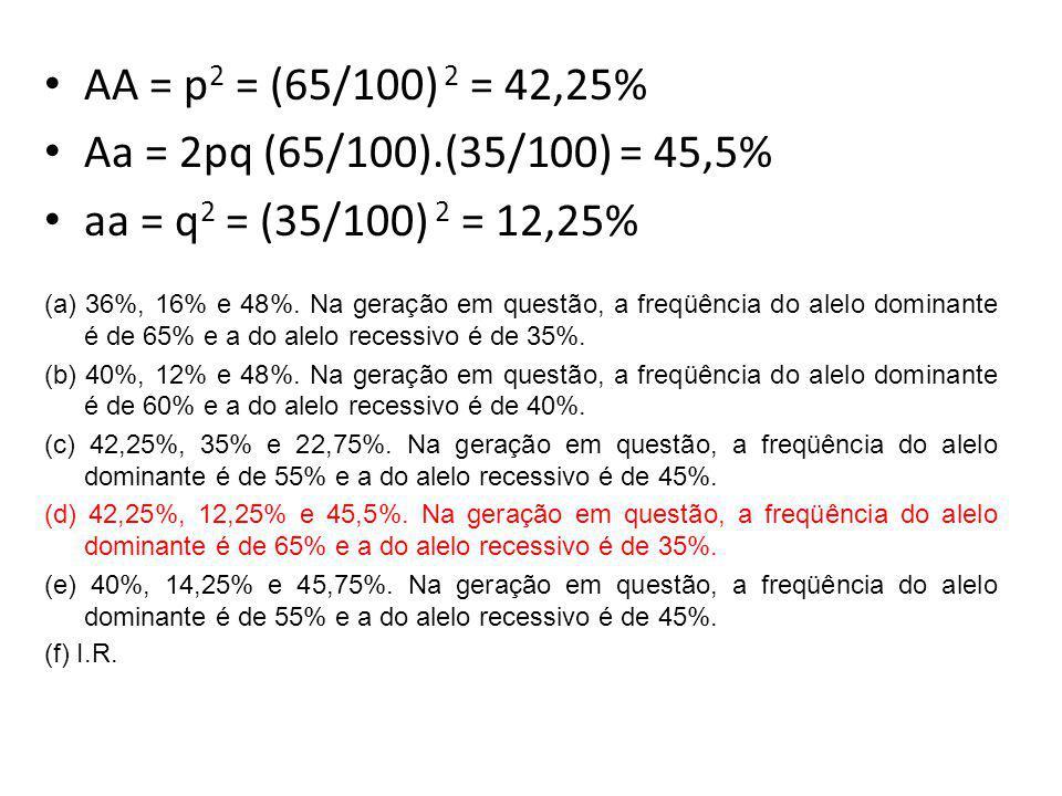 AA = p2 = (65/100) 2 = 42,25% Aa = 2pq (65/100).(35/100) = 45,5%