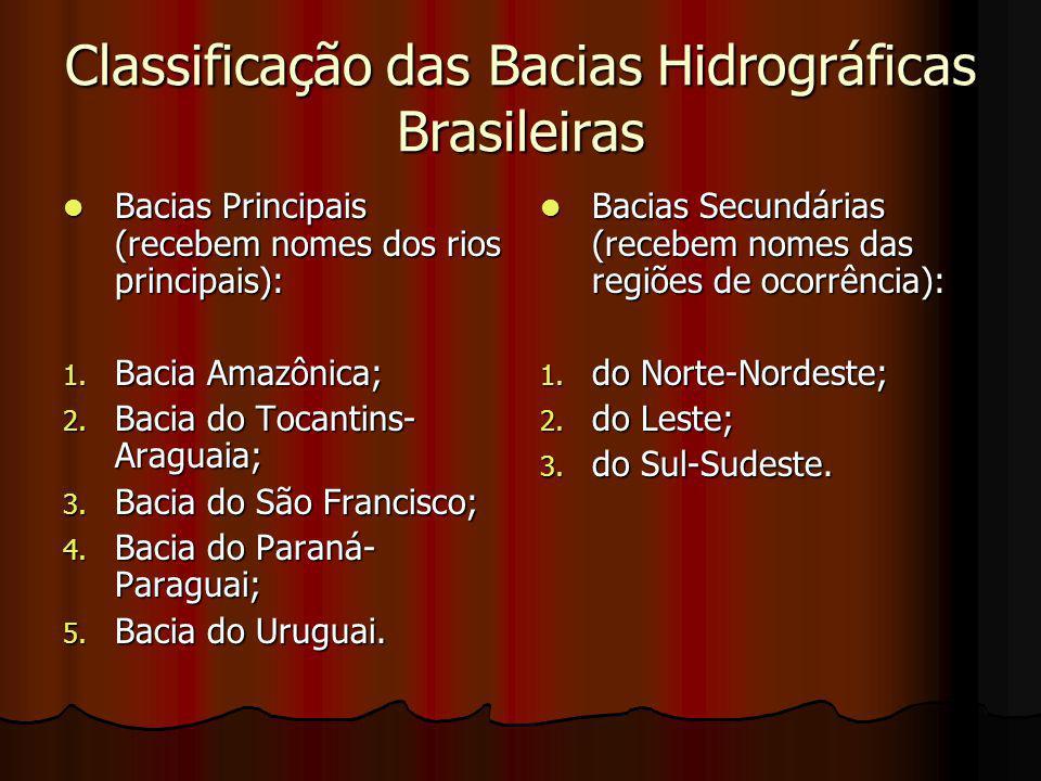 Classificação das Bacias Hidrográficas Brasileiras