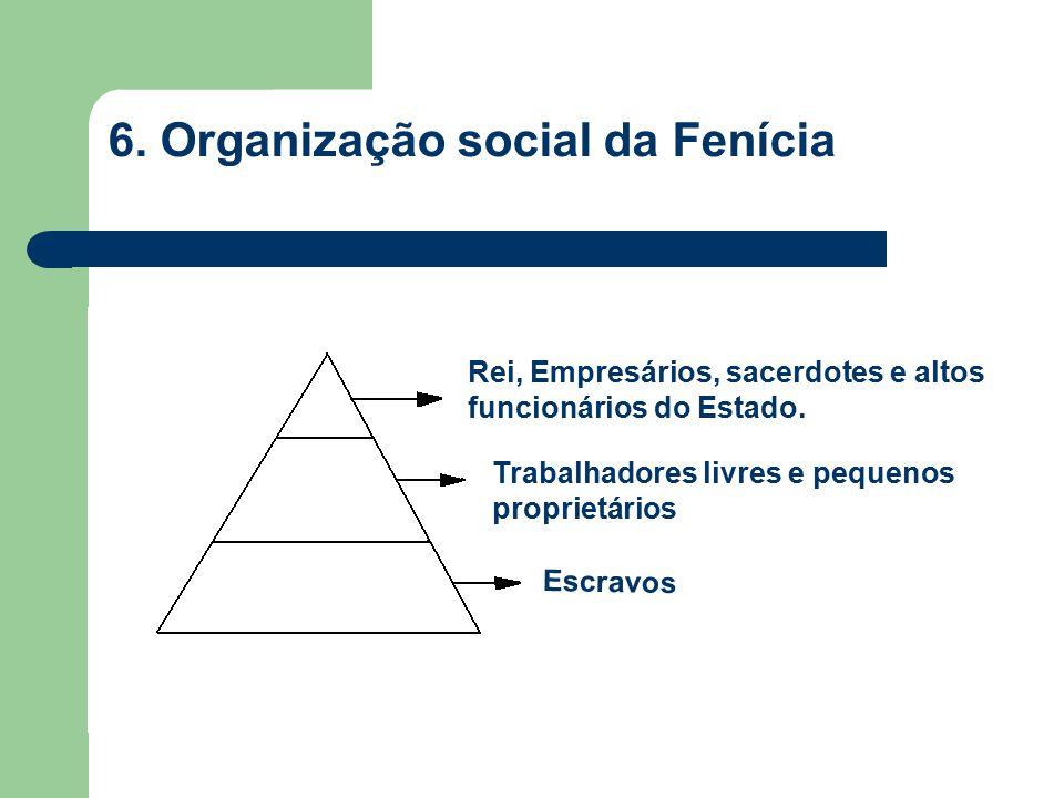 6. Organização social da Fenícia