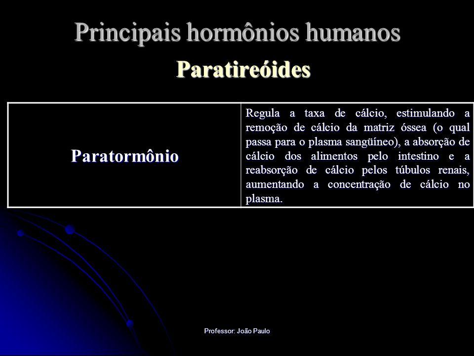 Principais hormônios humanos