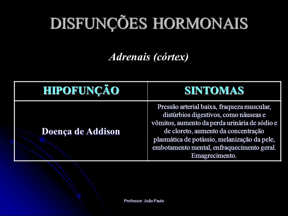 DISFUNÇÕES HORMONAIS Adrenais (córtex) HIPOFUNÇÃO SINTOMAS
