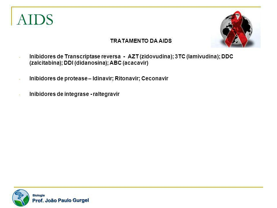 AIDS TRATAMENTO DA AIDS