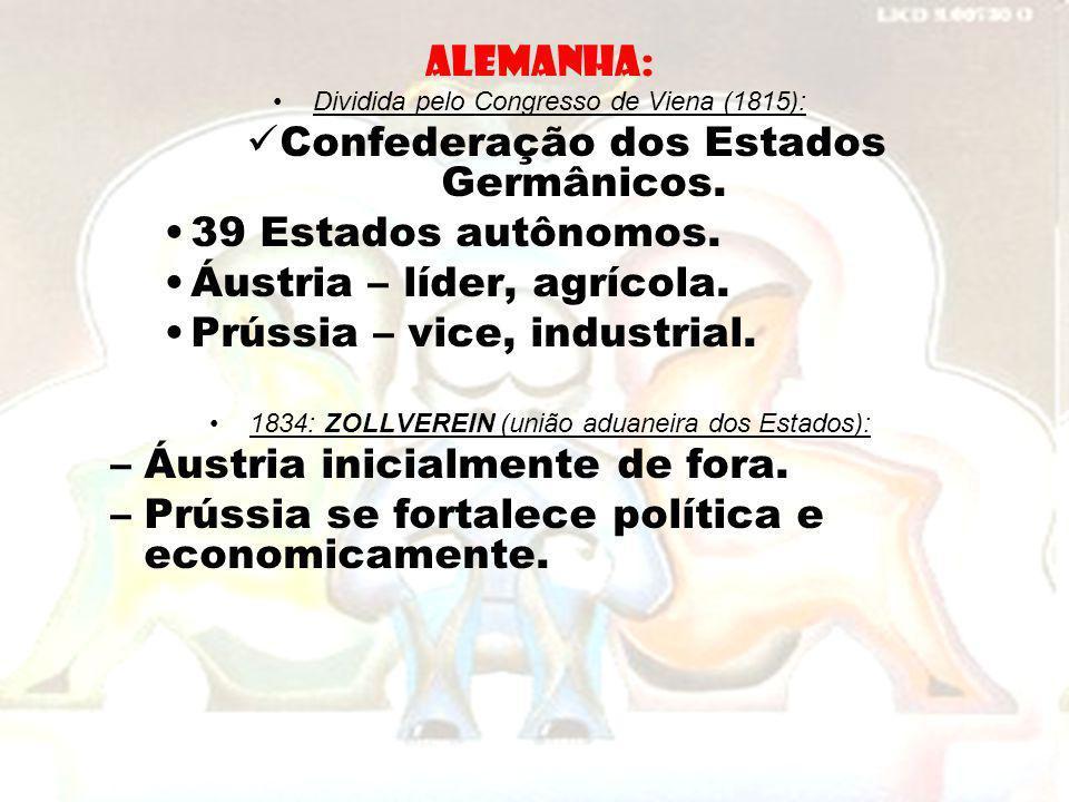 Confederação dos Estados Germânicos. 39 Estados autônomos.