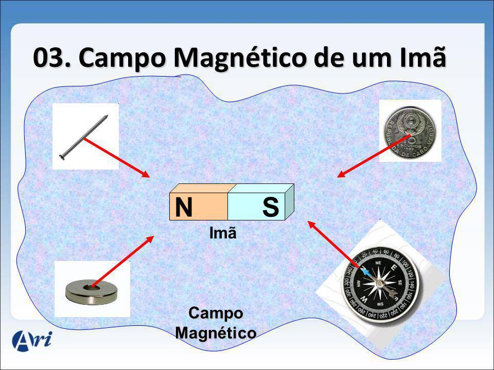 03. Campo Magnético de um Imã