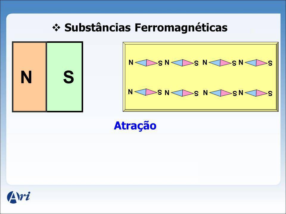 Substâncias Ferromagnéticas