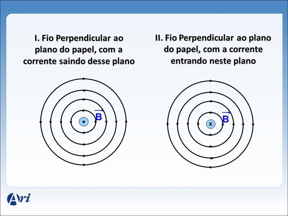 I. Fio Perpendicular ao plano do papel, com a corrente saindo desse plano