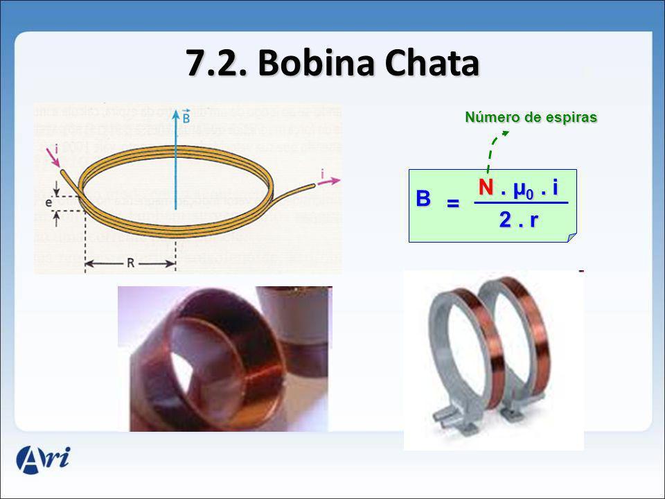 7.2. Bobina Chata Número de espiras N . μ0 . i B = 2 . r