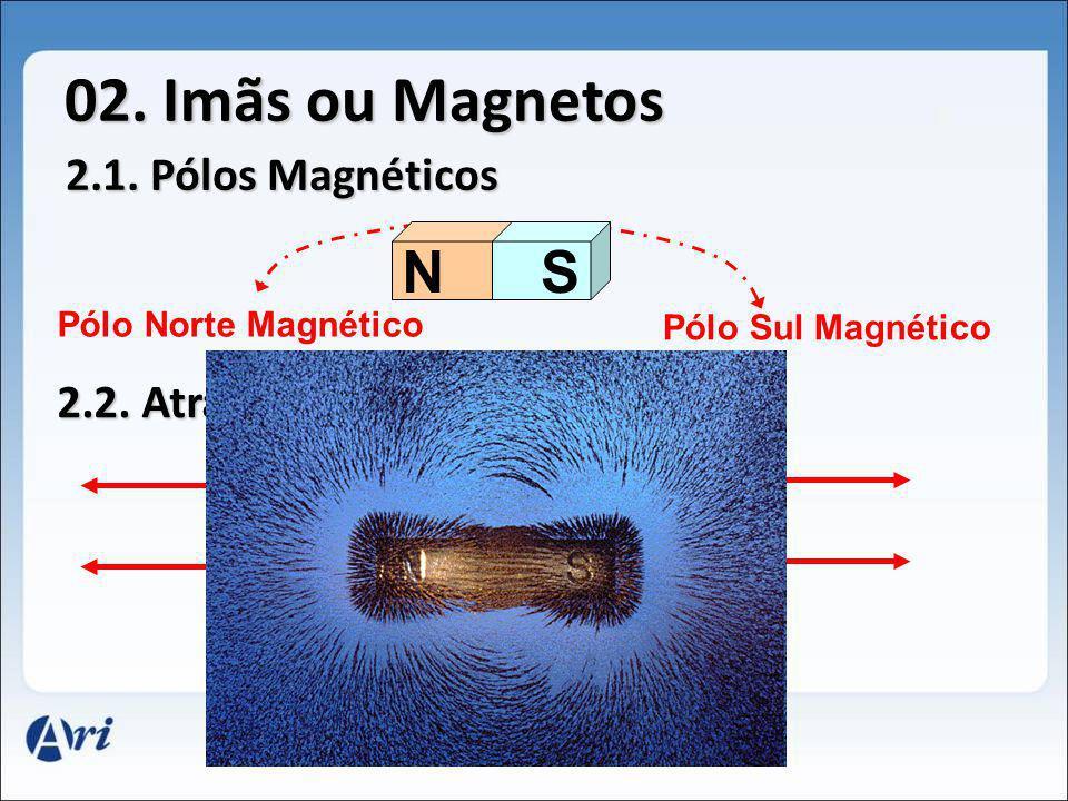 02. Imãs ou Magnetos N S N S S N S N N S N S N S 2.1. Pólos Magnéticos