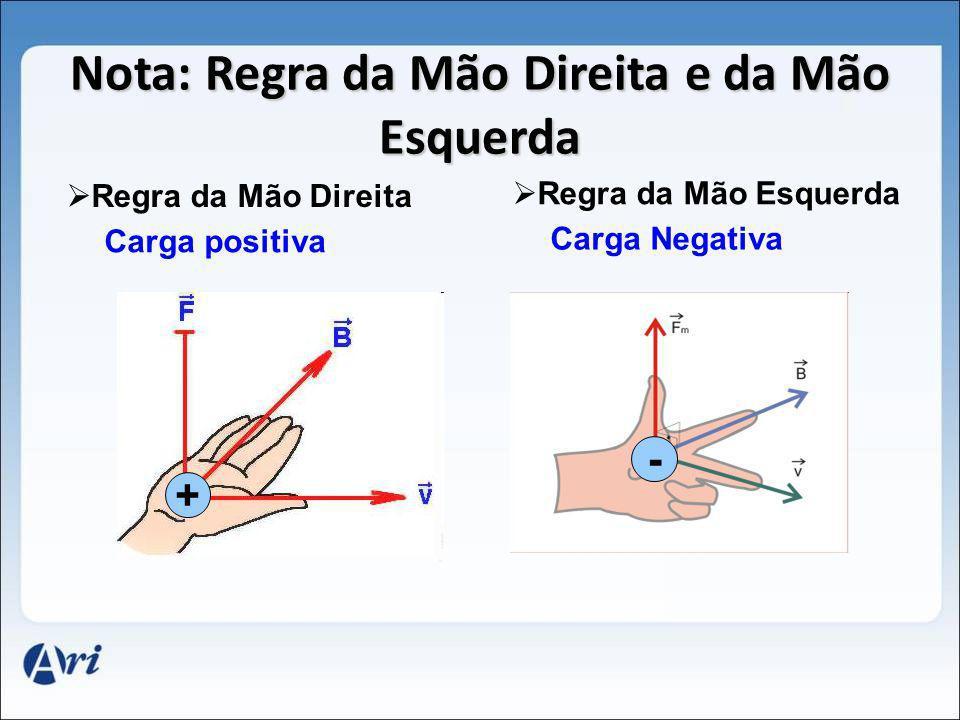 Nota: Regra da Mão Direita e da Mão Esquerda