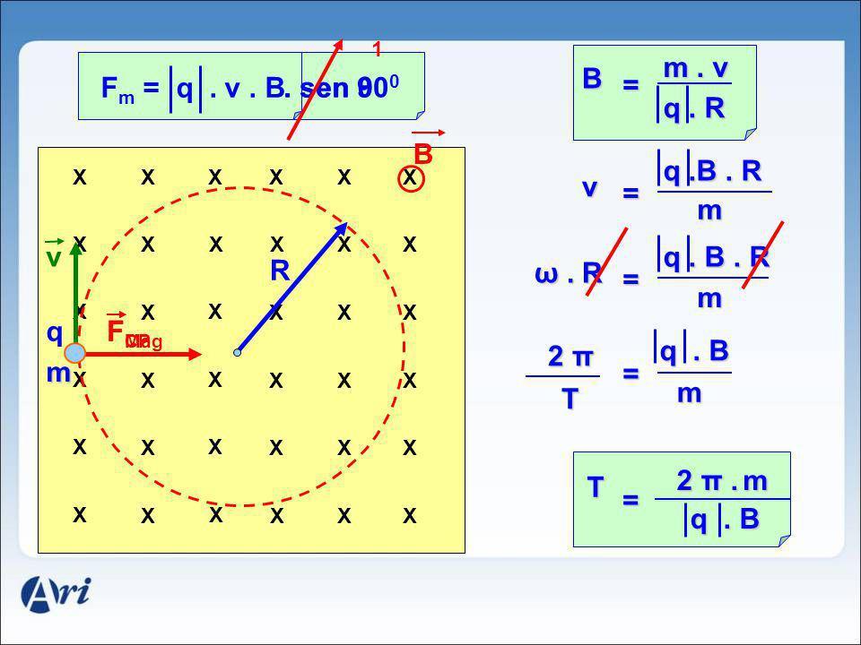 m . v B Fm = q . v . B . sen θ . sen 900 = q . R B q .B . R v = m v