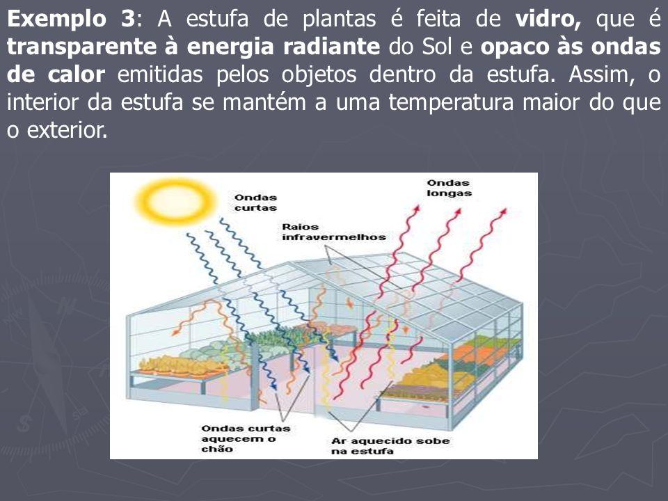 Exemplo 3: A estufa de plantas é feita de vidro, que é transparente à energia radiante do Sol e opaco às ondas de calor emitidas pelos objetos dentro da estufa.