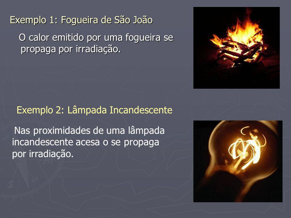 Exemplo 1: Fogueira de São João