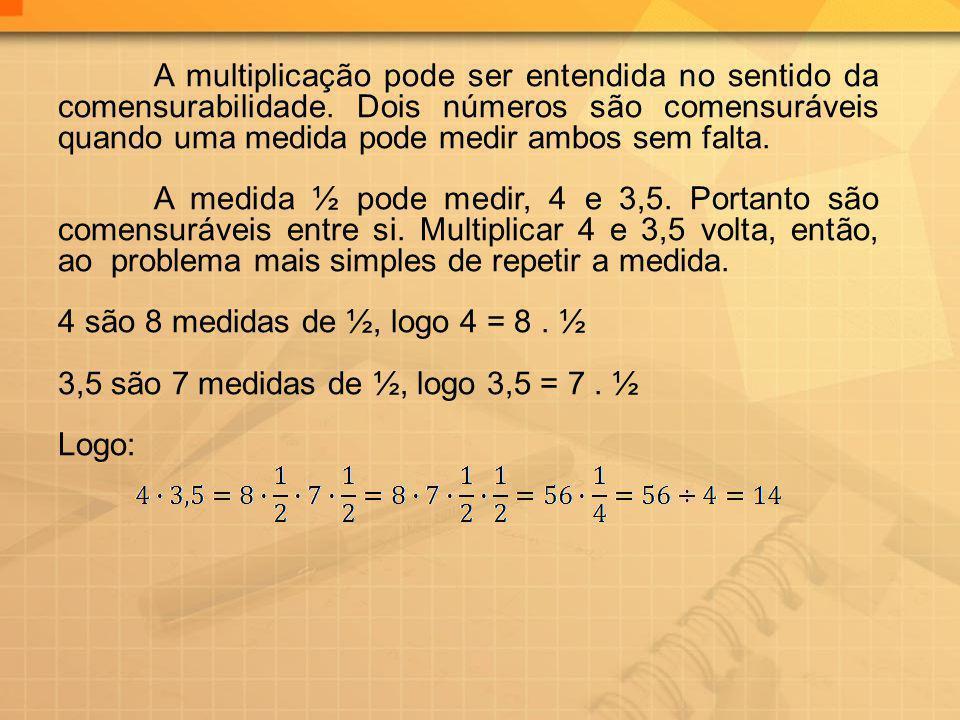 A multiplicação pode ser entendida no sentido da comensurabilidade