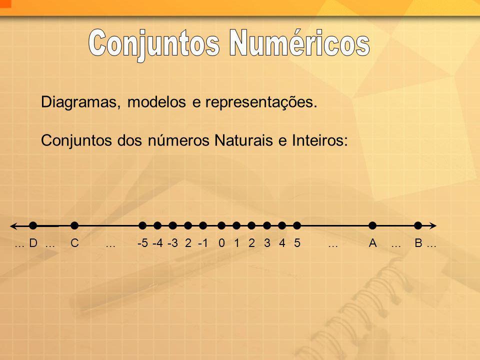 Conjuntos Numéricos Diagramas, modelos e representações.