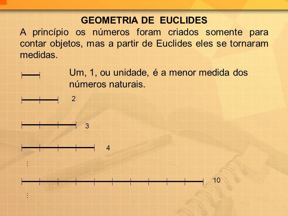 Um, 1, ou unidade, é a menor medida dos números naturais.