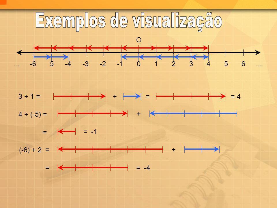 Exemplos de visualização