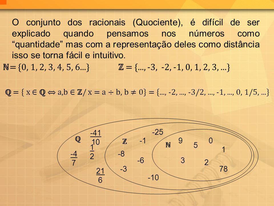 O conjunto dos racionais (Quociente), é difícil de ser explicado quando pensamos nos números como quantidade mas com a representação deles como distância isso se torna fácil e intuitivo.