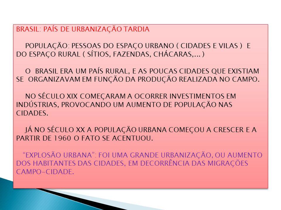BRASIL: PAÍS DE URBANIZAÇÃO TARDIA
