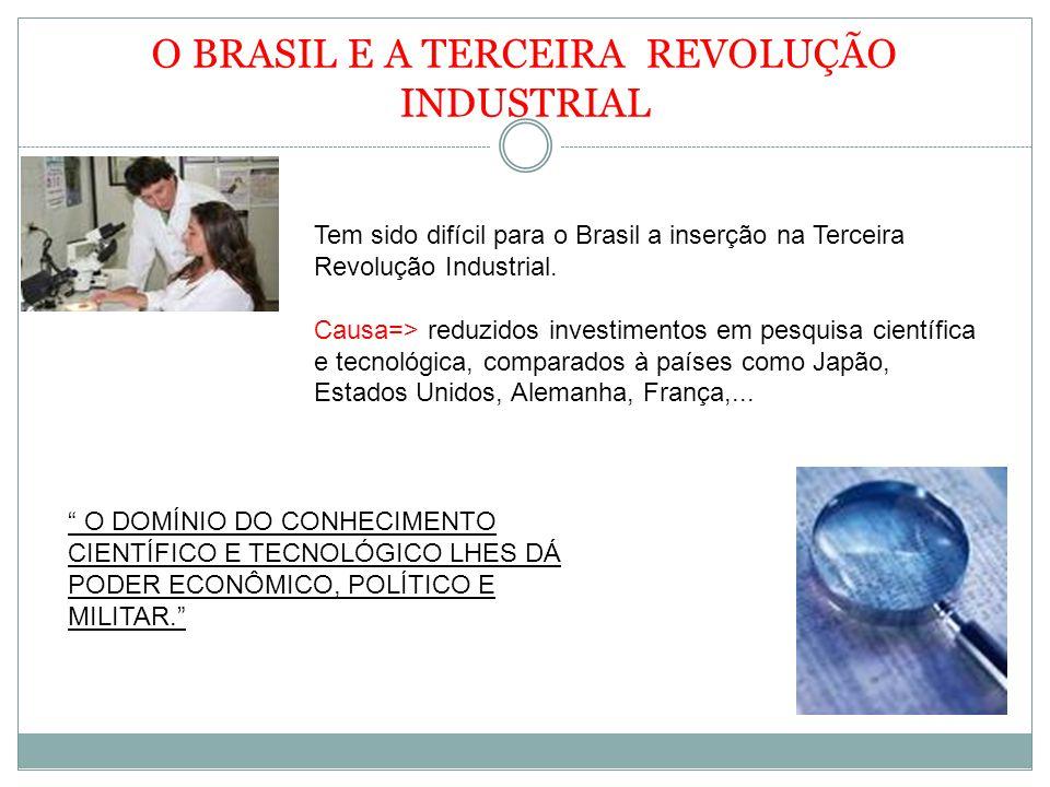 O BRASIL E A TERCEIRA REVOLUÇÃO INDUSTRIAL