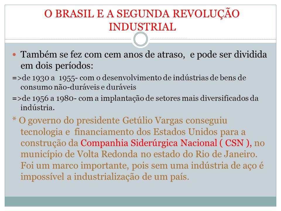 O BRASIL E A SEGUNDA REVOLUÇÃO INDUSTRIAL