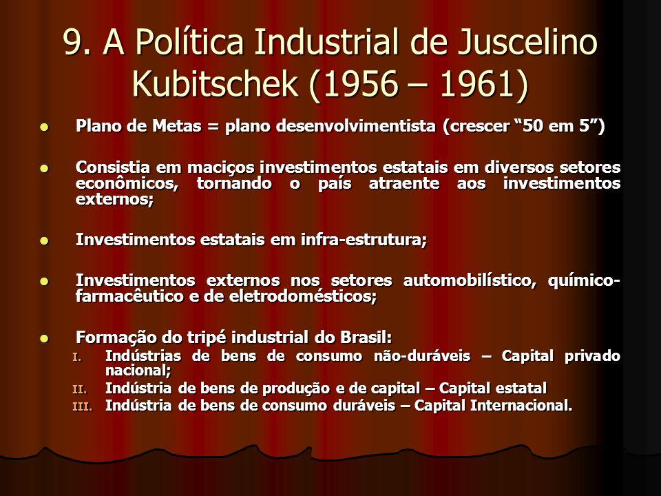 9. A Política Industrial de Juscelino Kubitschek (1956 – 1961)