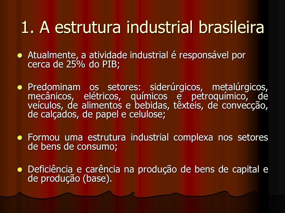 1. A estrutura industrial brasileira