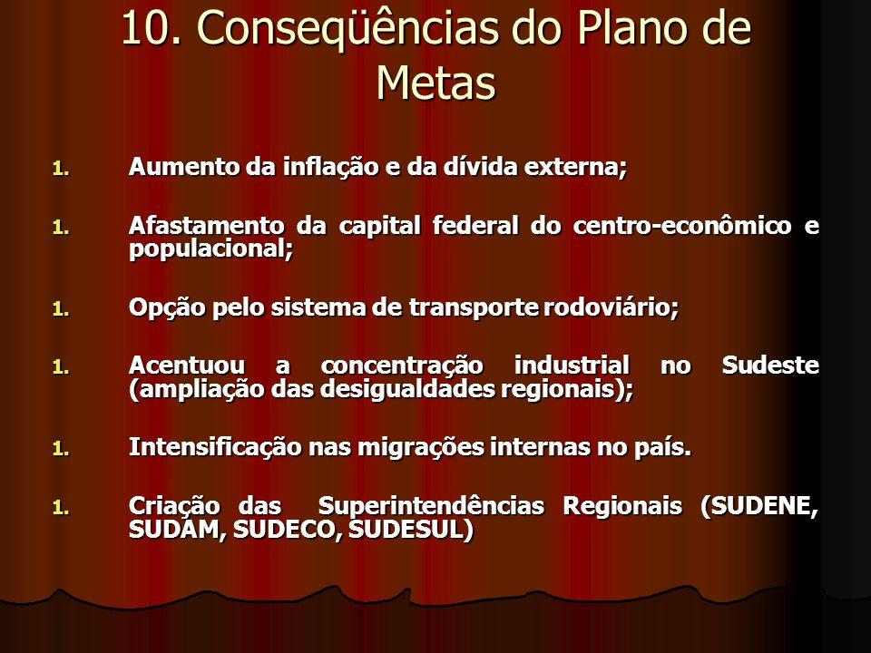10. Conseqüências do Plano de Metas
