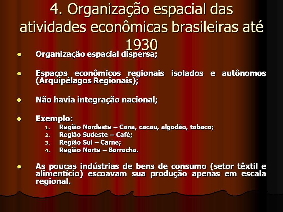 4. Organização espacial das atividades econômicas brasileiras até 1930