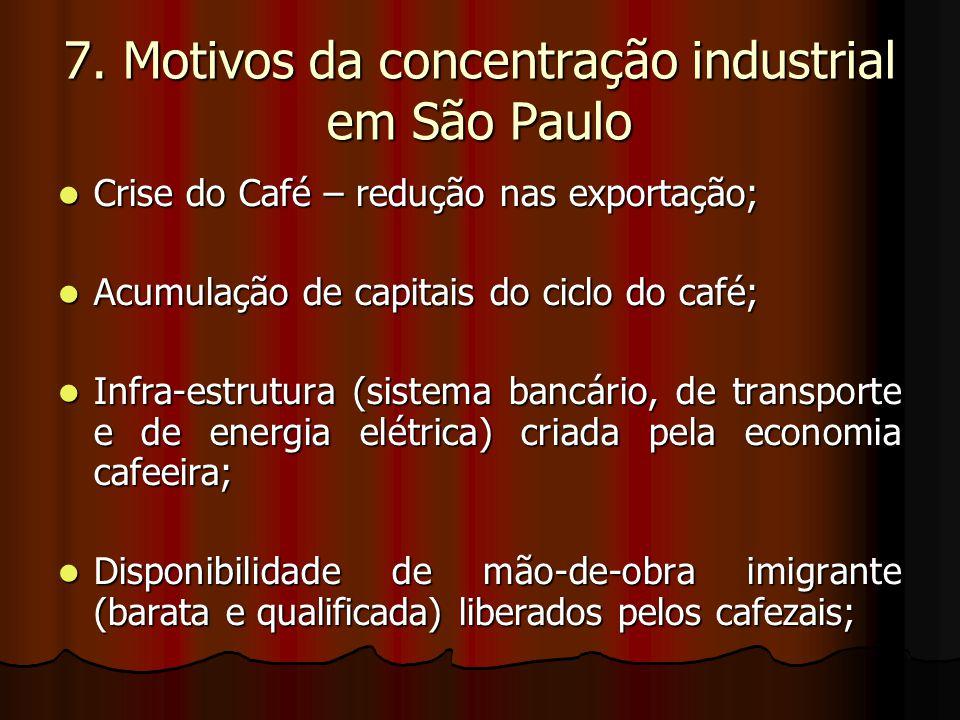 7. Motivos da concentração industrial em São Paulo
