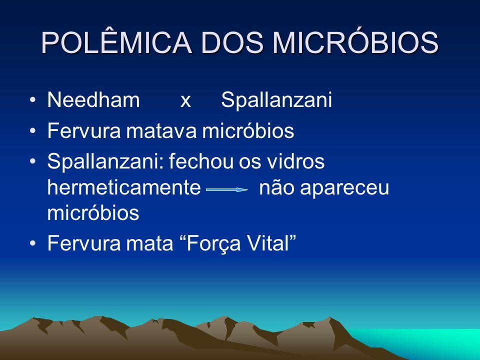 POLÊMICA DOS MICRÓBIOS
