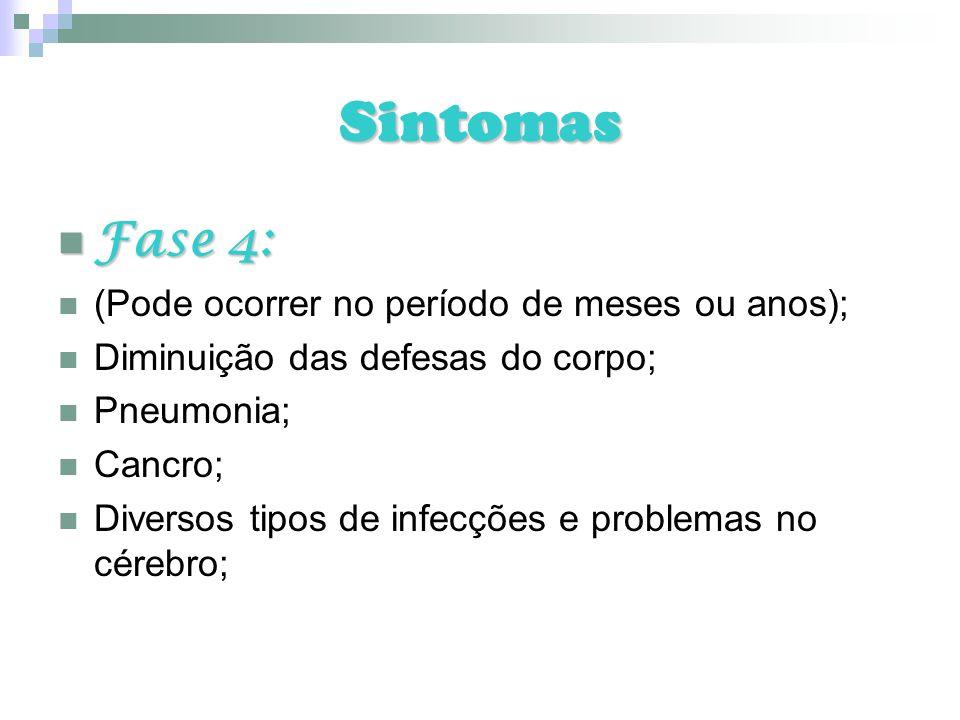 Sintomas Fase 4: (Pode ocorrer no período de meses ou anos);