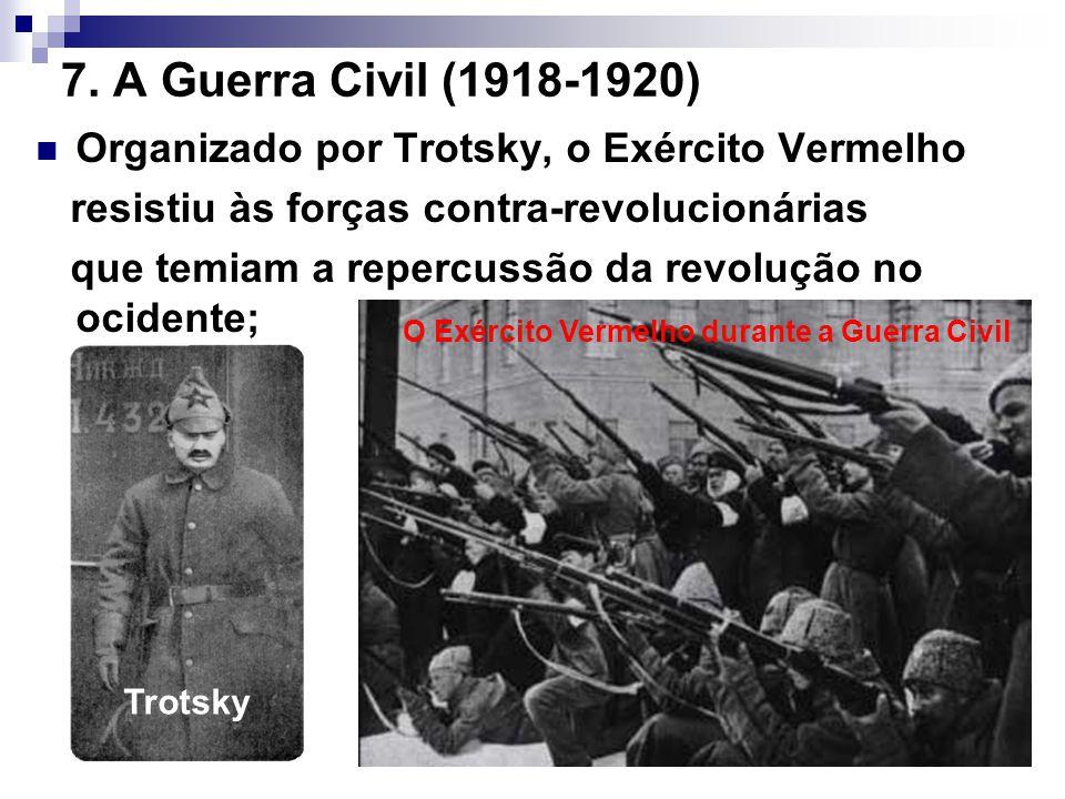 O Exército Vermelho durante a Guerra Civil