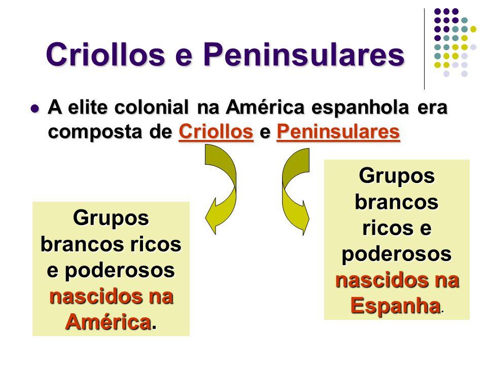 Criollos e Peninsulares