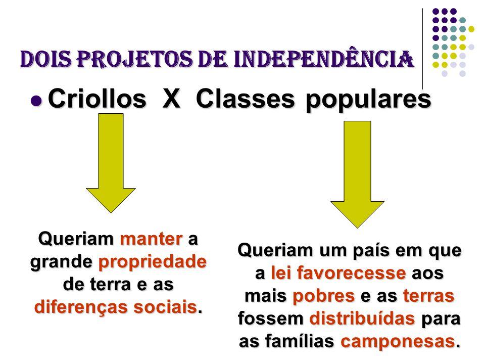 Dois projetos de independência