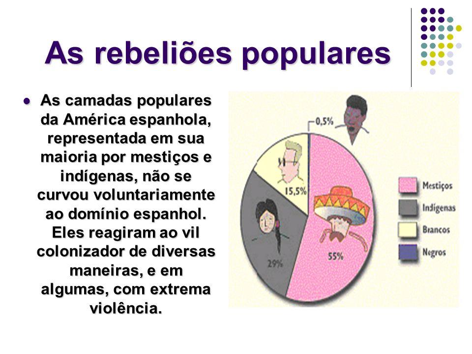 As rebeliões populares